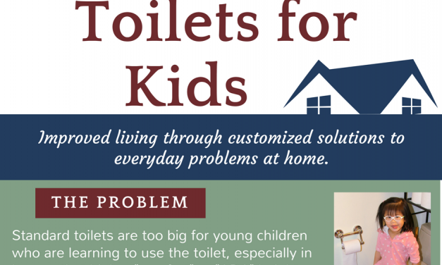 Toilets for Kids
