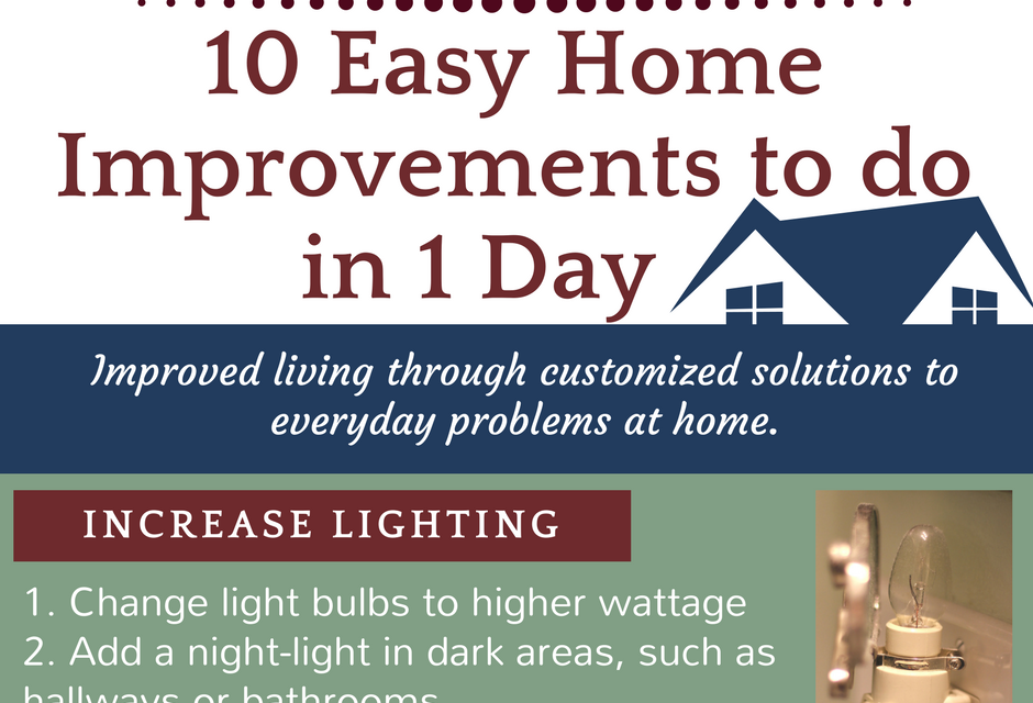 10 easy home improvements to do in 1 day beyond for A to z home improvements
