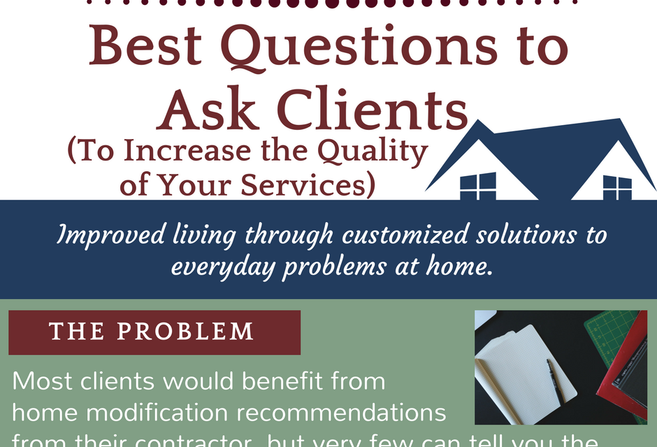 Best Questions to Ask Clients