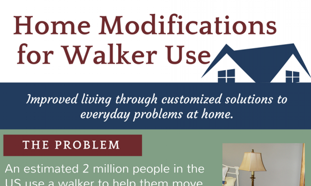 Home Modifications for Walker Use