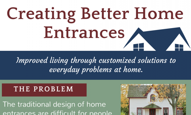 Better Home Entrances